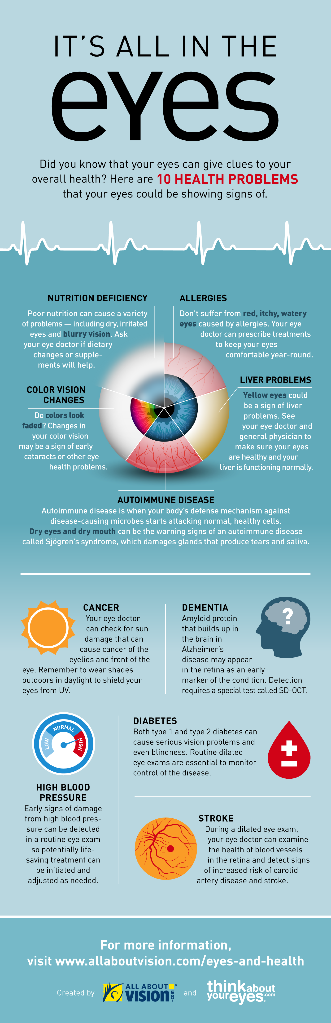 Infographic: 10 Health Problems Your Eyes Could Be Showing