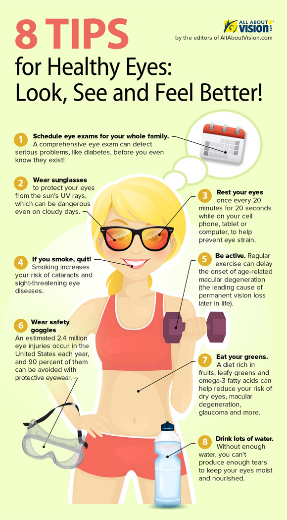 8 Tips for Healthy Eyes in the New Year - infographic