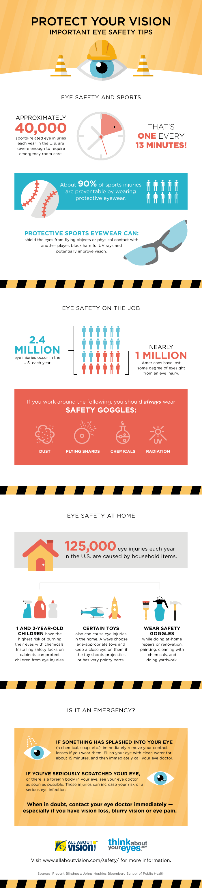 Infographic: Eye Safety