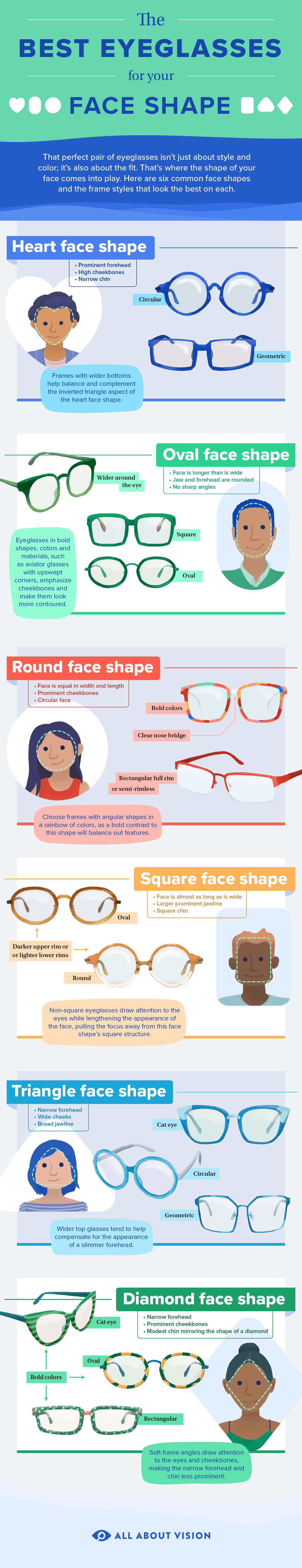 https://cdn.allaboutvision.com/images/infographic-best-glasses-for-face-shape.png